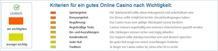 Titan casino online download